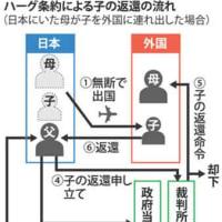 ● <ハーグ条約>7歳児 日本に戻すよう初の返還命令