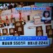 0円パパ(テレビ東京)にプロボウラー登場。