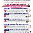 #拡散希望 昭和末の #産経新聞 #正論 で、マスゴミの横暴を指摘。今も変わらぬ。