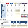 ☆1月24日[Jリート]積水ハウスRがレジデンシャルと合併!