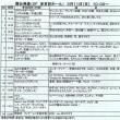 3/10-11『南が丘公民館まつり』のプログラム