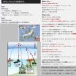 日本のミサイル防衛、実力の巻