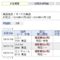 60.71円安