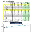 平成28年における山岳遭難及び水難の概況
