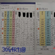 今日のゴルフ挑戦記(148)/東名厚木CC ウエスト→アウト(B)
