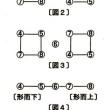多次元思考1