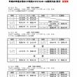 [組合せ]小池カップ高校招待大会(変更)