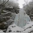 大雪の英彦山滝巡り