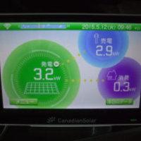 ソーラーパネル 売電開始