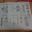 西郷どんの妻3人を語る―仙厳園観光ガイド永留佳澄さん てんがらもん322回の報告