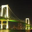 東京見物の旅