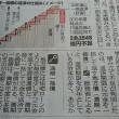 大川のヤギ達。借金返済基金、2,3兆円流用。軽トラキャンピングカー人気。