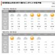 4月25日(水) 寒かったねぇ!