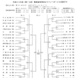 5月21日 神奈川県中学校選手権、関東高校バレーボール大会組み合わせ