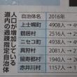 日本全体 都会も・農村も「人口問題」