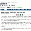 ☆9月26日 [公募株]日本郵政300株GET!