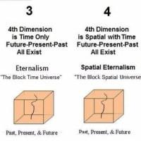 盲目で形而上、可視で形而下 Metaphysical with blindness, Material with visibility