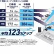 エレコム、DXアンテナの協力でWi-Fiを高速化したルータ発売