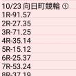 🚴 10/23 向日町競輪 ①