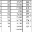 ポートフォリオの時価評価損益(4)5000-6000台 セクター的に堅調