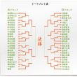 第62回NHK杯/ベスト4決まる