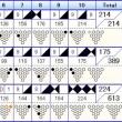 ボウリングのフリータイム(165)