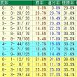 菊花賞 4コーナーまでが勝負