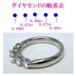 ご結婚記念の指輪に是非選んでいただきたい指輪を制作しました。