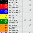 11/19【マイルCS[GⅠ]】[枠連]的中!予感