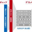 貨幣と租税(中野剛志氏講演のレジュメ・最終回) 美津島明