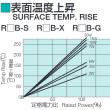 セメント抵抗の温度上昇