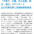 100万人アンケート