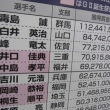 マークシートを黒く塗りつぶせ?!非日常的ミッションとその成功報酬120円とは如何に?