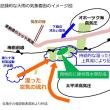 死者行方不明者200人以上!平成30年7月西日本豪雨は、なぜ長時間、広範囲に被害をもたらしたのか?