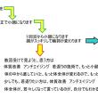 ボキボキしない徳力整体院の施術は 北九州市小倉南区・小倉北区 腰痛 肩こり 生理痛