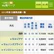 2015年のまとめ→[2-4-3-19]