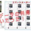 スマートメーター推進の真の目的は、国民のビッグデータ利用だった!:東京新聞