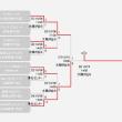 第21回全日本女子ユース(U-18)サッカー選手権大会 地方大会結果