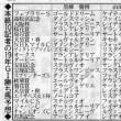 中日スポーツ10記者の19年GⅠ勝ち馬予想 -6-