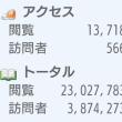 3月23日(金)のつぶやき 何の変哲もない平日 木曜日 Googlebot クロール 1万PV超え