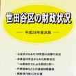 『世田谷区の財政状況』が冊子となりました!閲覧可能。1冊308円で販売もしています。
