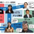 テレビ朝日(別名、テロ朝)の罪