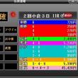第53回関屋記念・検討