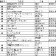 特集・去年のきらら ‐2012年4月号‐
