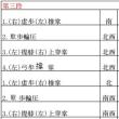 長拳二路/先生の動画/インデックス
