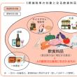 お酒やノンアルコールビールは軽減税率の対象?