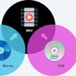 最強ブルーレイDVD見れない時の対処方法|ブルーレイDVD変換フリーソフトおすすめ