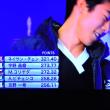 3/25 ミラノ フィギャ 男子の結果