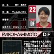 【追加】ヴェルスパ大分レディースの非公式選手紹介