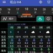 20181118(日)若潮 松山市・今出 夜釣り